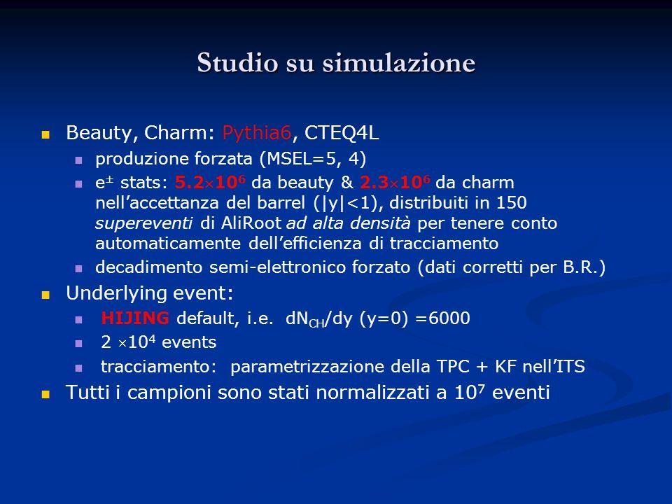 Studio su simulazione Beauty, Charm: Pythia6, CTEQ4L produzione forzata (MSEL=5, 4) e ± stats: 5.210 6 da beauty & 2.310 6 da charm nellaccettanza del