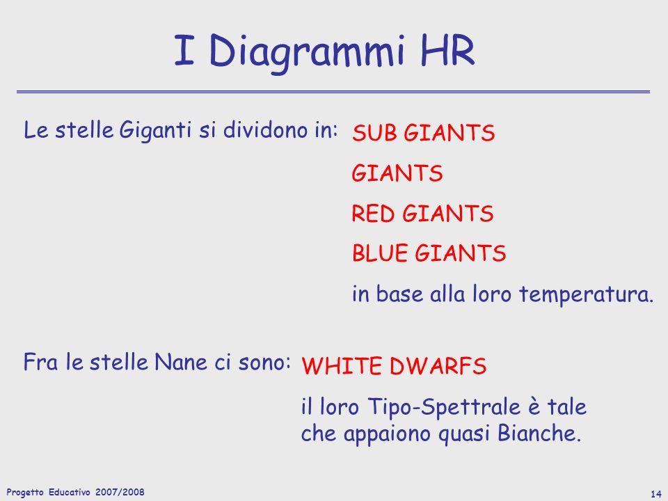 Progetto Educativo 2007/2008 14 I Diagrammi HR Le stelle Giganti si dividono in: SUB GIANTS GIANTS RED GIANTS BLUE GIANTS in base alla loro temperatura.