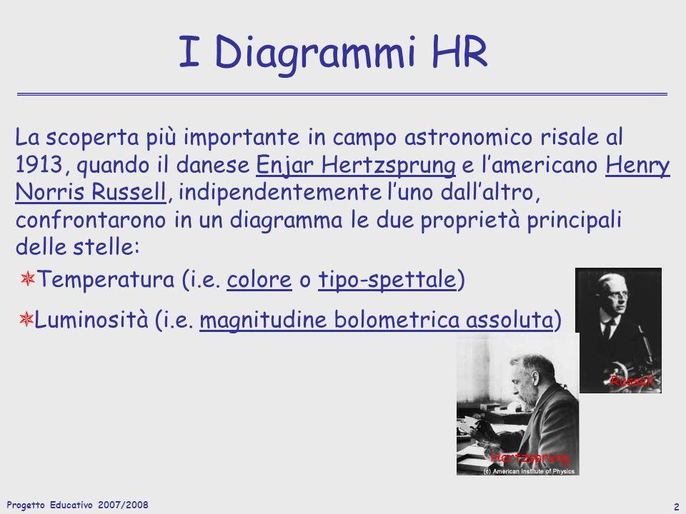 Progetto Educativo 2007/2008 2 I Diagrammi HR La scoperta più importante in campo astronomico risale al 1913, quando il danese Enjar Hertzsprung e lamericano Henry Norris Russell, indipendentemente luno dallaltro, confrontarono in un diagramma le due proprietà principali delle stelle: Temperatura (i.e.