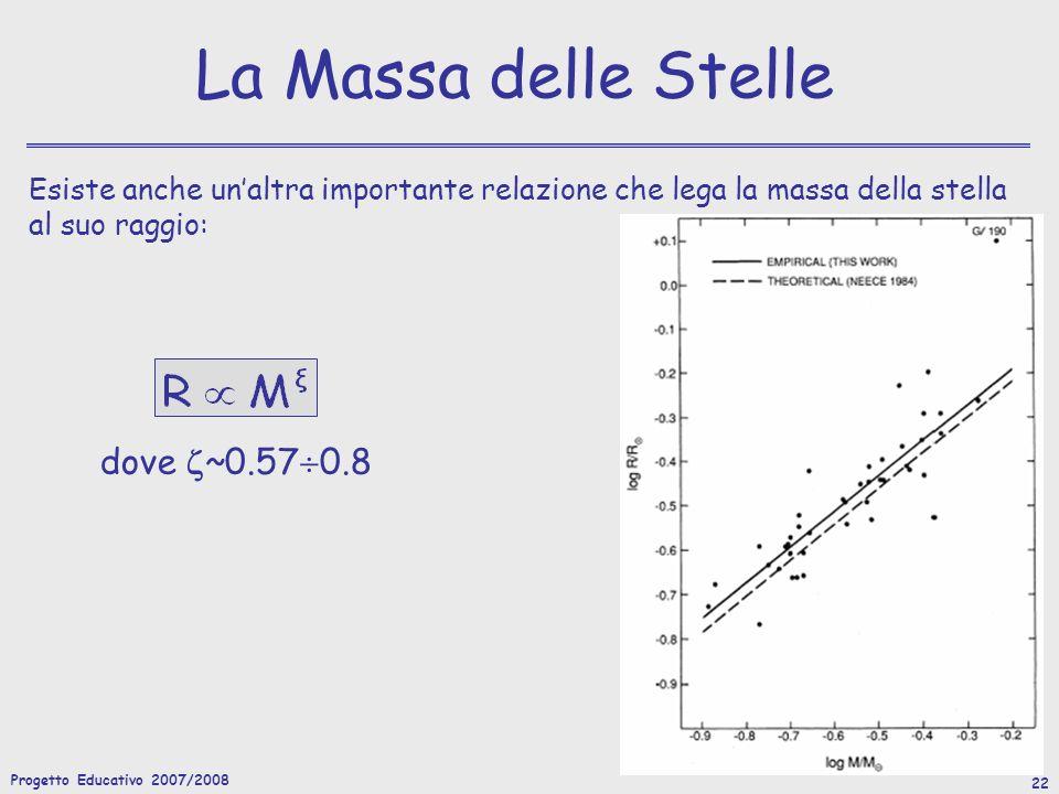 Progetto Educativo 2007/2008 22 La Massa delle Stelle Esiste anche unaltra importante relazione che lega la massa della stella al suo raggio: dove ~0.57 0.8
