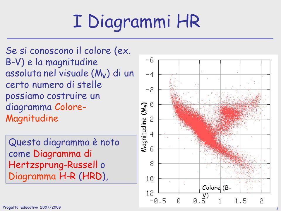Progetto Educativo 2007/2008 4 I Diagrammi HR Il diagramma HR può essere letto anche come un diagramma che lega la luminosità e la temperatura effettiva della stella: L/L Temperatura (K) la luminosità del Sole: L =3.83x10 33 erg/sec