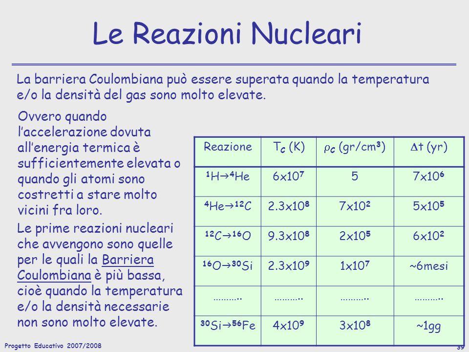 Progetto Educativo 2007/2008 39 Le Reazioni Nucleari La barriera Coulombiana può essere superata quando la temperatura e/o la densità del gas sono molto elevate.