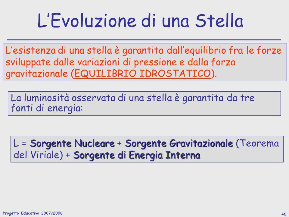 Progetto Educativo 2007/2008 46 LEvoluzione di una Stella Lesistenza di una stella è garantita dallequilibrio fra le forze sviluppate dalle variazioni di pressione e dalla forza gravitazionale (EQUILIBRIO IDROSTATICO).