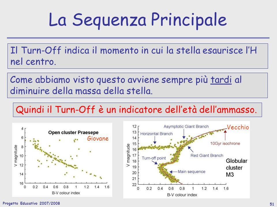 Progetto Educativo 2007/2008 51 La Sequenza Principale Il Turn-Off indica il momento in cui la stella esaurisce lH nel centro.