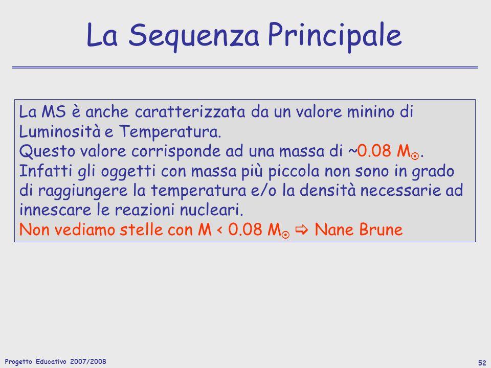 Progetto Educativo 2007/2008 52 La Sequenza Principale La MS è anche caratterizzata da un valore minino di Luminosità e Temperatura.