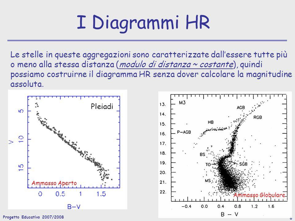 Progetto Educativo 2007/2008 9 I Diagrammi HR Se guardiamo il diagramma HR di un qualunque ammasso o associazione di stelle con più attenzione, si nota subito che le stelle tendono a distribuirsi solo in certe regioni del piano M V -(B V).