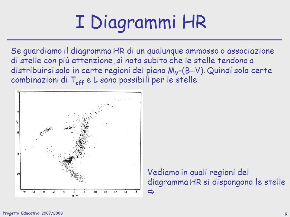 Progetto Educativo 2007/2008 50 La Sequenza Principale Ad esempio il Diagramma HR degli ammassi della nostra galassia Turn-off Ammasso Aperto Ammasso Globulare