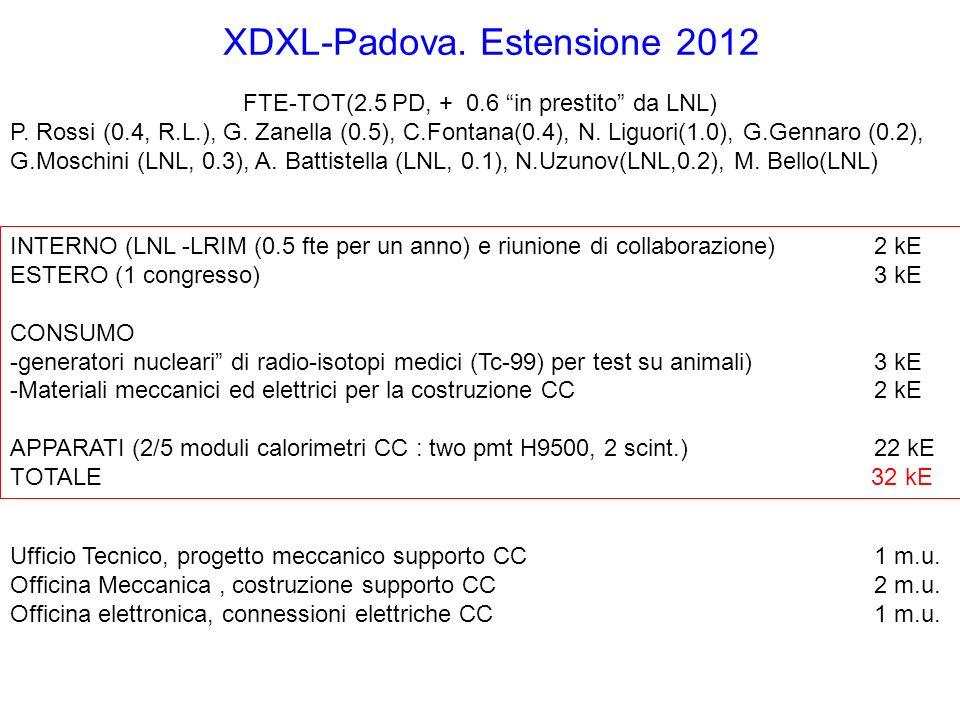 XDXL-Padova.