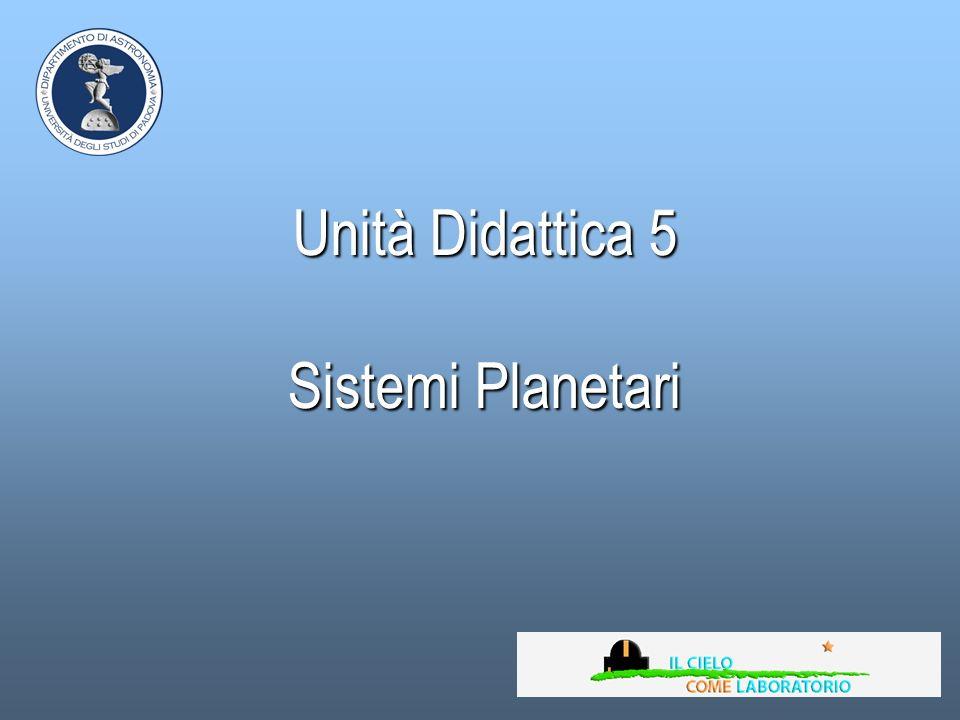 Rhea Rhea – G2 V Ca K 3934 G-band 4300 H 4861 Mg I 5175 Na I 5892 Ca H 3969 H 6563