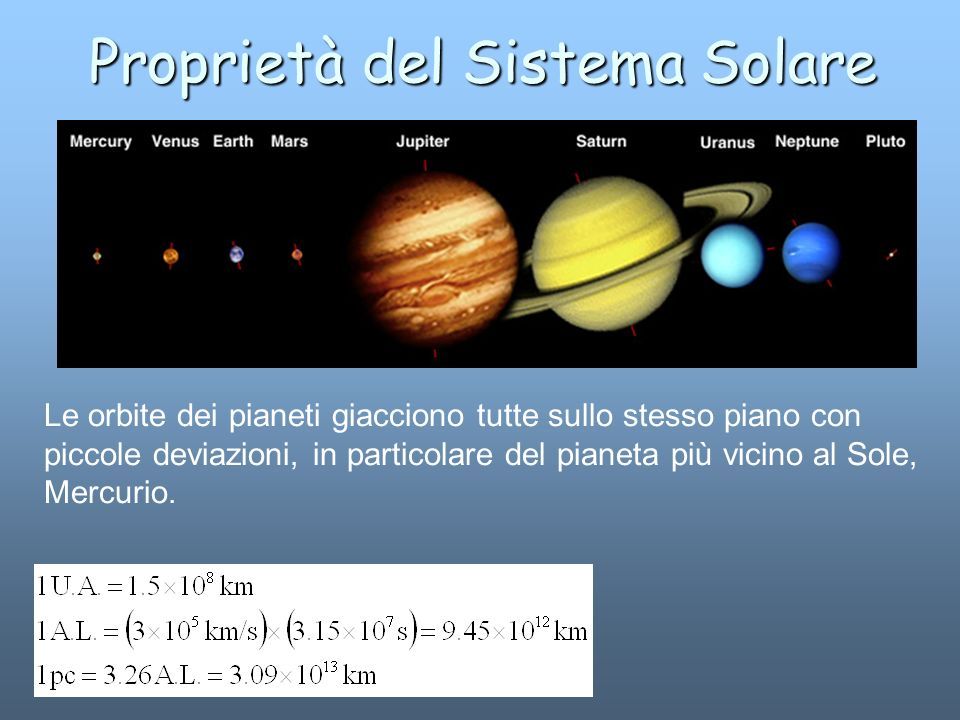 Secondo la Relatività Generale, la correzione da apportare alla misura della velocità di avanzamento del perielio di un pianeta vale: Nel caso di Mercurio: P = 0.24 anni = 7.57 x 10 6 sec a = 0.3871 U.A.