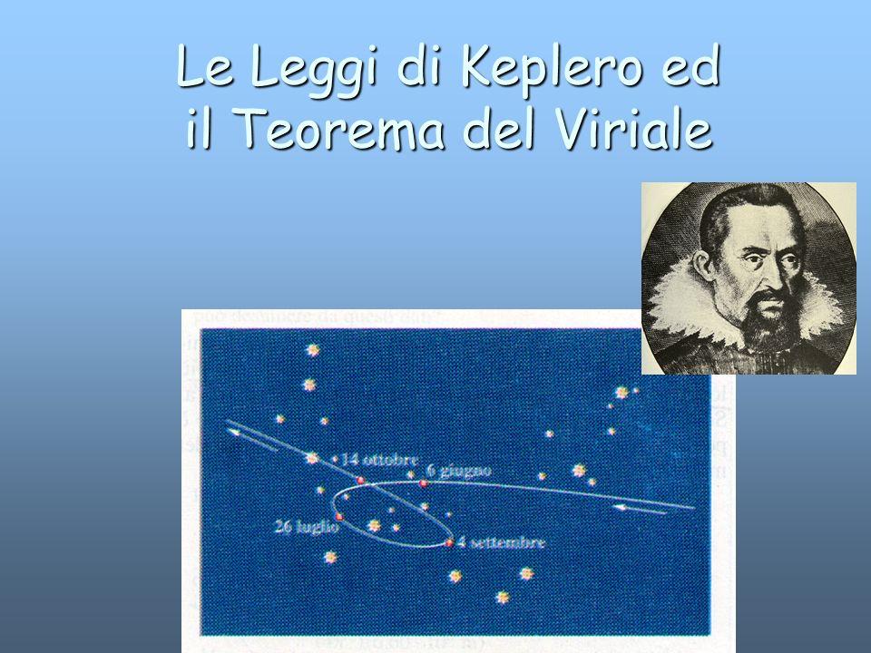 51 Peg: primo pianeta T Michel Mayor & Didier Queloz: 1995 Osservatorio dellAlta Provenza (1.8m)