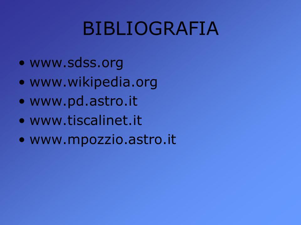 BIBLIOGRAFIA www.sdss.org www.wikipedia.org www.pd.astro.it www.tiscalinet.it www.mpozzio.astro.it