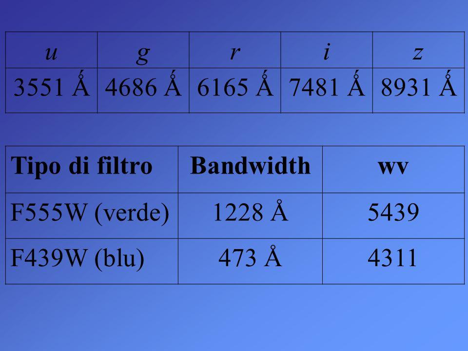 ugriz 3551 Ǻ4686 Ǻ6165 Ǻ7481 Ǻ8931 Ǻ Tipo di filtroBandwidthwv F555W (verde)1228 Å5439 F439W (blu)473 Å4311