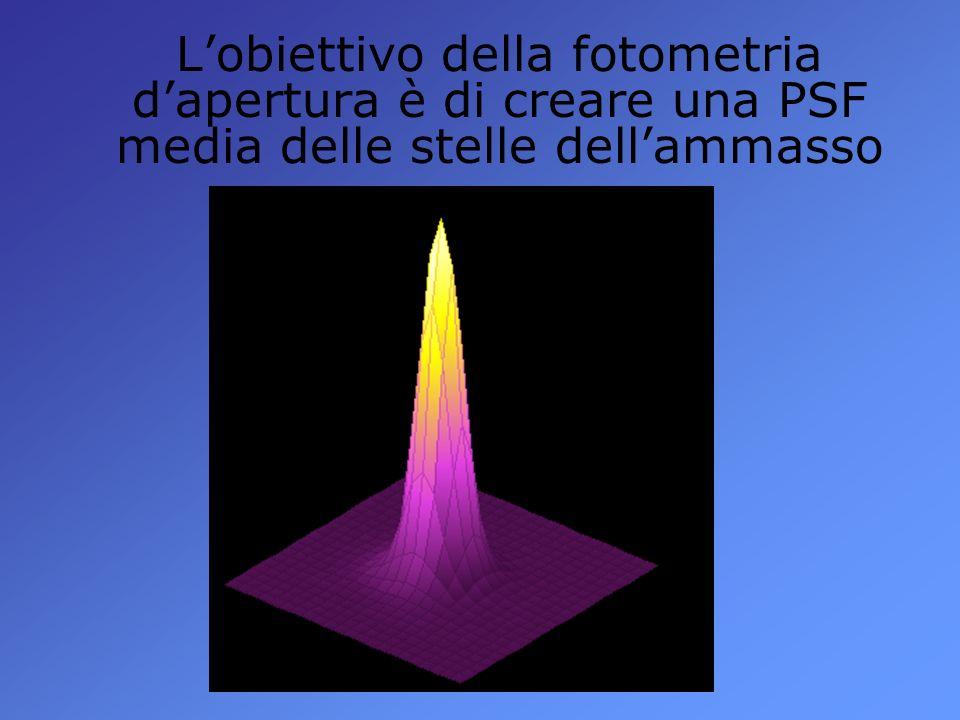 Lobiettivo della fotometria dapertura è di creare una PSF media delle stelle dellammasso