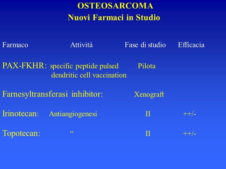 Farmaco Attività Fase di studio Efficacia PAX-FKHR: specific peptide pulsed Pilota dendritic cell vaccination Farnesyltransferasi inhibitor: Xenograft