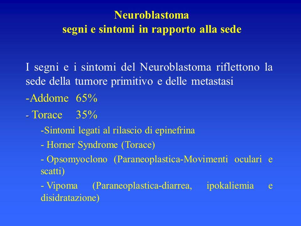 I segni e i sintomi del Neuroblastoma riflettono la sede della tumore primitivo e delle metastasi -Addome65% - - Torace35% -Sintomi legati al rilascio
