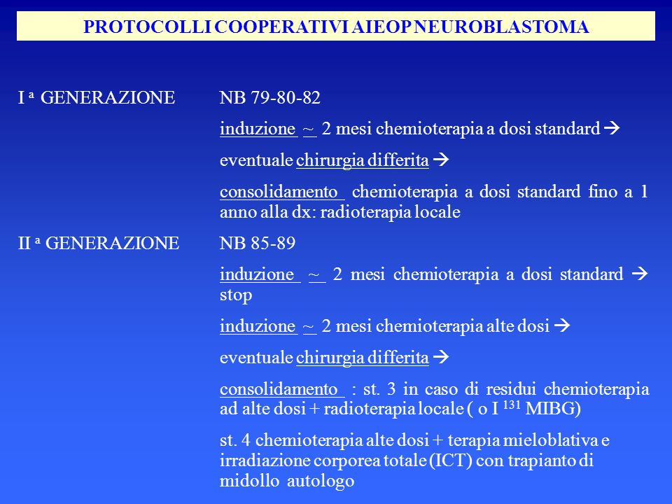 PROTOCOLLI COOPERATIVI AIEOP NEUROBLASTOMA I a GENERAZIONE NB 79-80-82 induzione ~ 2 mesi chemioterapia a dosi standard eventuale chirurgia differita