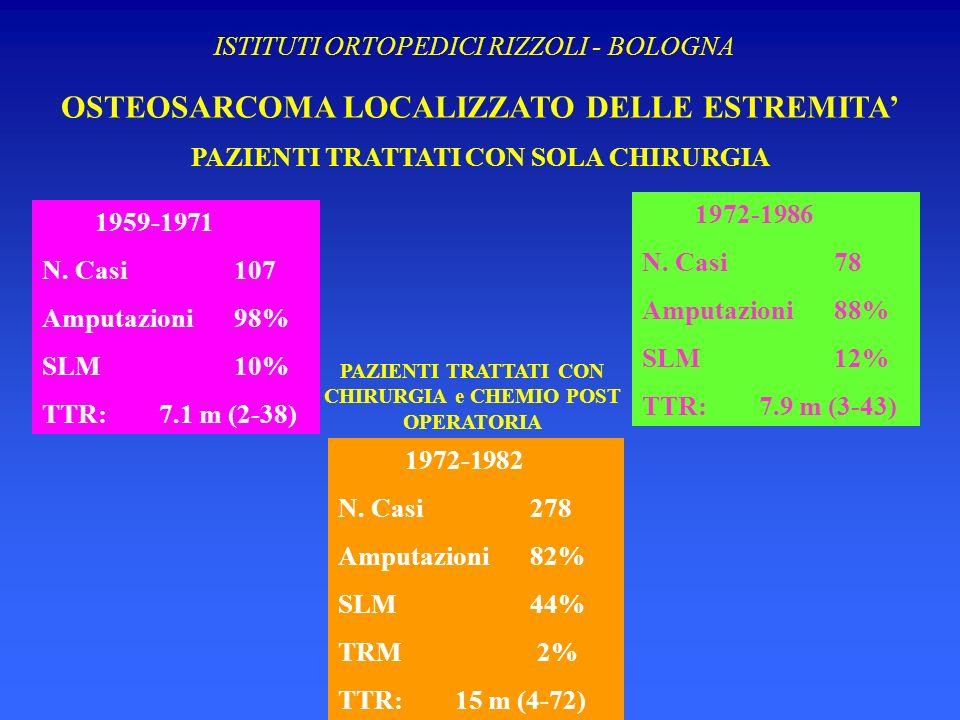 ISTITUTI ORTOPEDICI RIZZOLI - BOLOGNA OSTEOSARCOMA LOCALIZZATO DELLE ESTREMITA PAZIENTI TRATTATI CON SOLA CHIRURGIA 1959-1971 N. Casi107 Amputazioni98