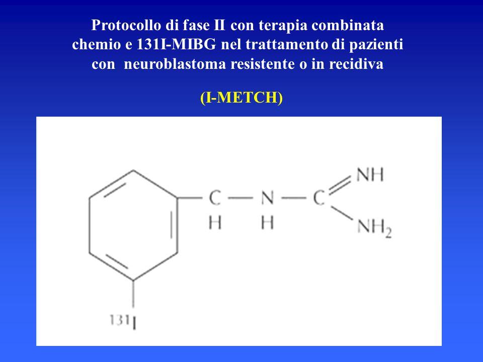 Protocollo di fase II con terapia combinata chemio e 131I-MIBG nel trattamento di pazienti con neuroblastoma resistente o in recidiva (I-METCH)
