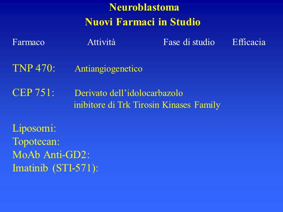Farmaco Attività Fase di studio Efficacia TNP 470: Antiangiogenetico CEP 751: Derivato dellidolocarbazolo inibitore di Trk Tirosin Kinases Family Lipo