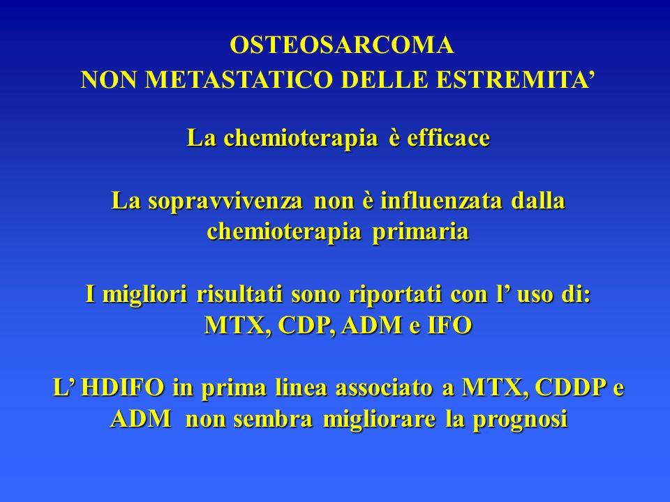 La chemioterapia è efficace La sopravvivenza non è influenzata dalla chemioterapia primaria I migliori risultati sono riportati con l uso di: MTX, CDP
