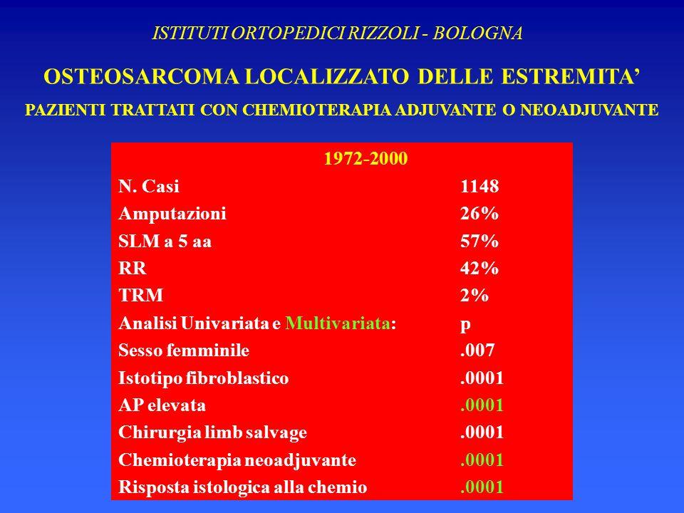 ISTITUTI ORTOPEDICI RIZZOLI - BOLOGNA OSTEOSARCOMA LOCALIZZATO DELLE ESTREMITA PAZIENTI TRATTATI CON CHEMIOTERAPIA ADJUVANTE O NEOADJUVANTE 1972-2000
