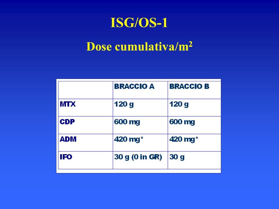 ISG/OS-1 Dose cumulativa/m 2