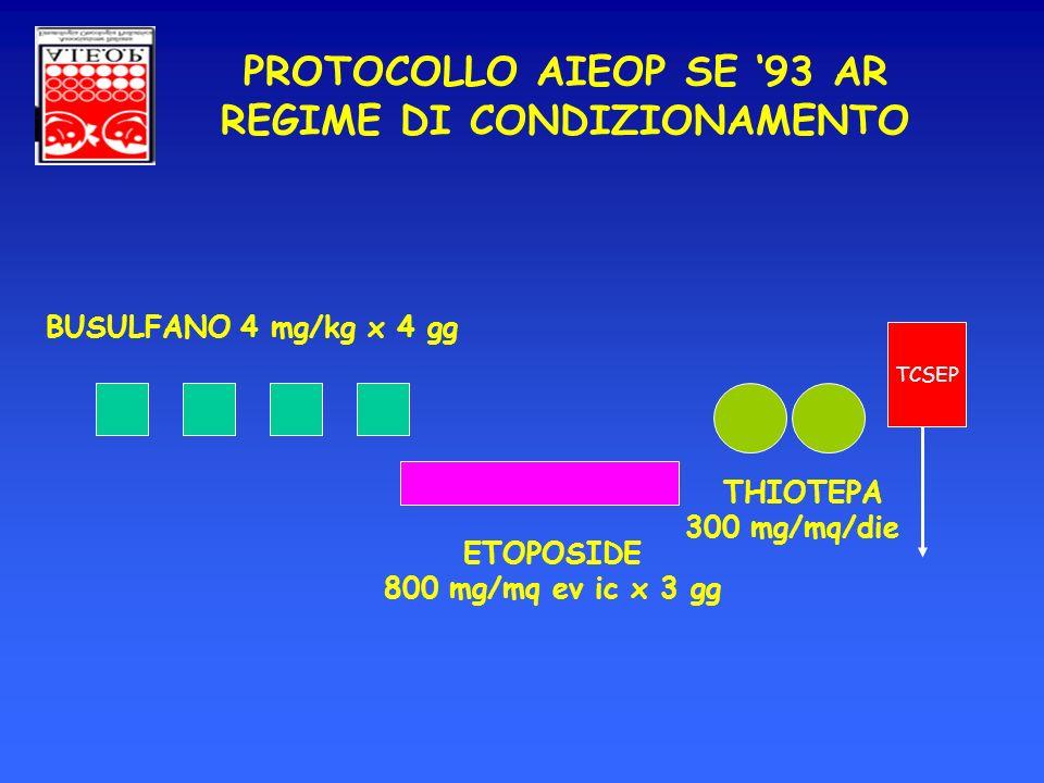 BUSULFANO 4 mg/kg x 4 gg TCSEP THIOTEPA 300 mg/mq/die ETOPOSIDE 800 mg/mq ev ic x 3 gg PROTOCOLLO AIEOP SE 93 AR REGIME DI CONDIZIONAMENTO