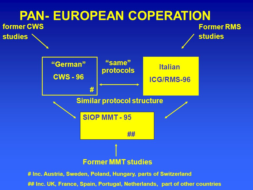 PAN- EUROPEAN COPERATION former CWS studies German CWS - 96 # same protocols Italian ICG/RMS-96 Former RMS studies Similar protocol structure SIOP MMT