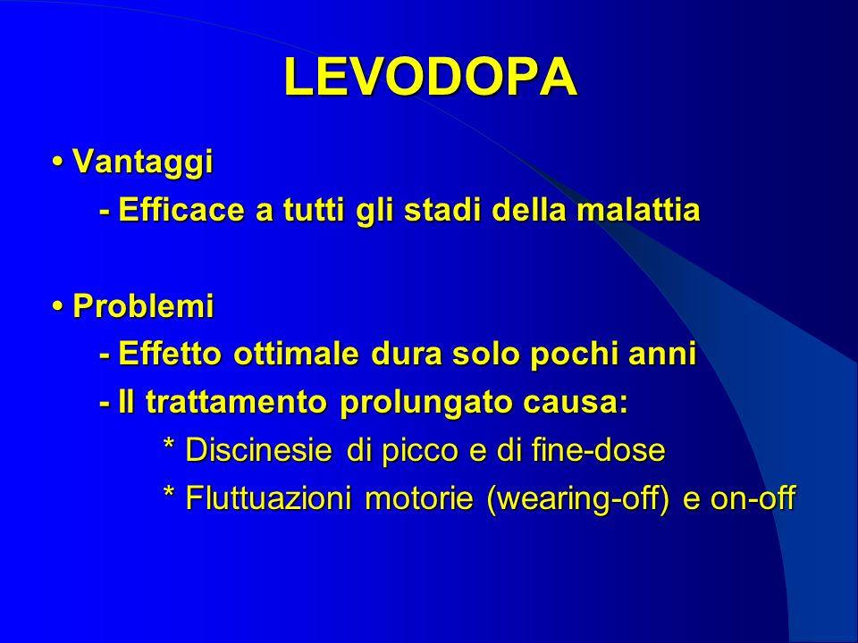 LEVODOPA Vantaggi Vantaggi - Efficace a tutti gli stadi della malattia - Efficace a tutti gli stadi della malattia Problemi Problemi - Effetto ottimal