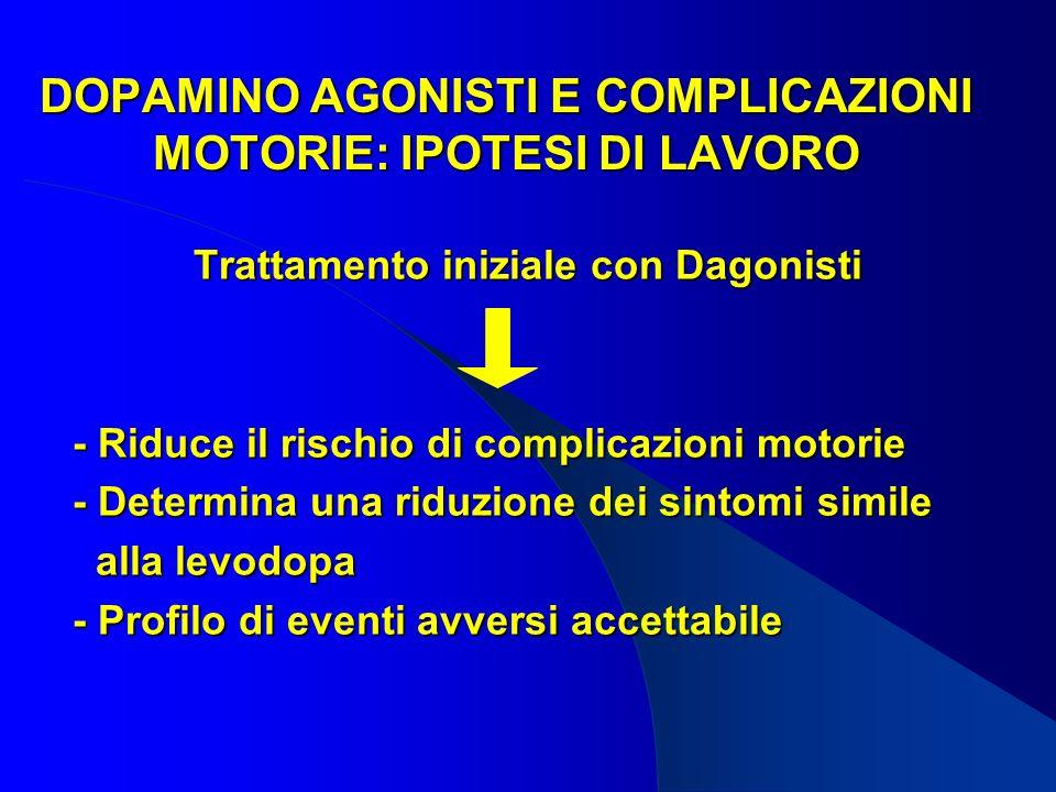 DOPAMINO AGONISTI E COMPLICAZIONI MOTORIE: IPOTESI DI LAVORO Trattamento iniziale con Dagonisti - Riduce il rischio di complicazioni motorie - Determi