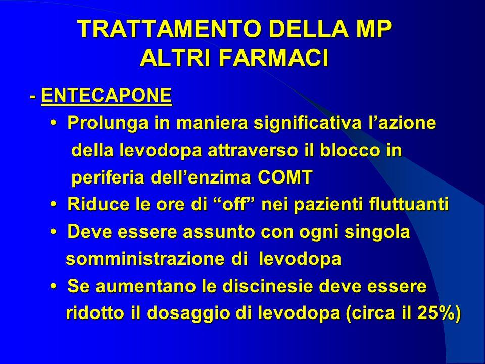 TRATTAMENTO DELLA MP ALTRI FARMACI - ENTECAPONE Prolunga in maniera significativa lazione Prolunga in maniera significativa lazione della levodopa att