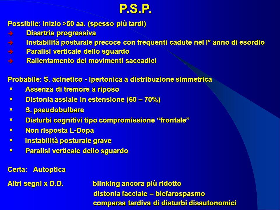 P.S.P. Possibile: Inizio >50 aa. (spesso più tardi) Disartria progressiva Disartria progressiva Instabilità posturale precoce con frequenti cadute nel