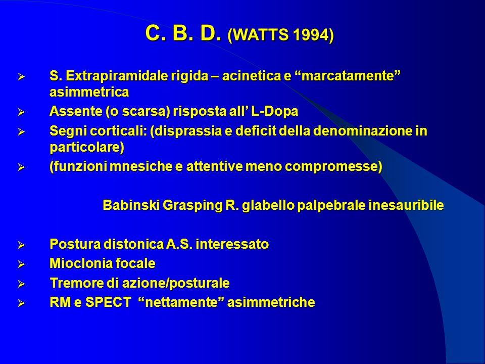 C. B. D. (WATTS 1994) C. B. D. (WATTS 1994) S. Extrapiramidale rigida – acinetica e marcatamente asimmetrica S. Extrapiramidale rigida – acinetica e m