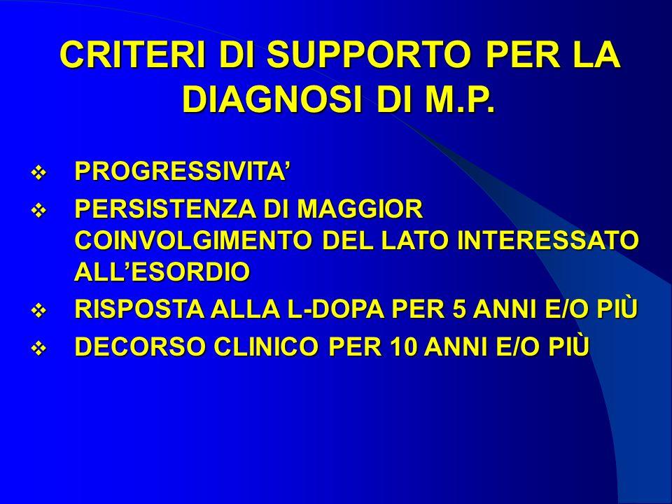 CRITERI DI SUPPORTO PER LA DIAGNOSI DI M.P.
