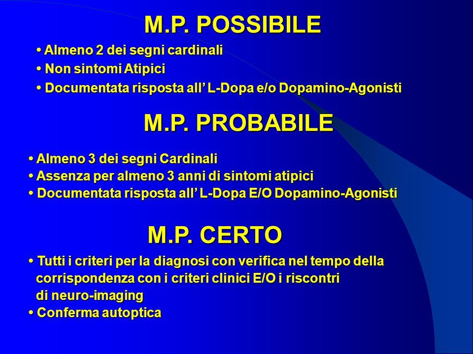 M.P. POSSIBILE Almeno 2 dei segni cardinali Almeno 2 dei segni cardinali Non sintomi Atipici Non sintomi Atipici Documentata risposta all L-Dopa e/o D
