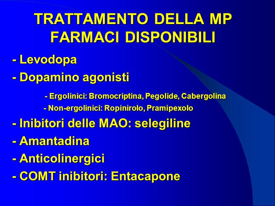 TRATTAMENTO DELLA MP FARMACI DISPONIBILI - Levodopa - Dopamino agonisti - Ergolinici: Bromocriptina, Pegolide, Cabergolina - Ergolinici: Bromocriptina
