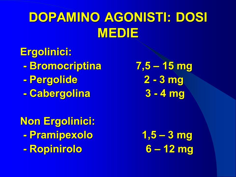 DOPAMINO AGONISTI: DOSI MEDIE Ergolinici: - Bromocriptina 7,5 – 15 mg - Bromocriptina 7,5 – 15 mg - Pergolide 2 - 3 mg - Pergolide 2 - 3 mg - Cabergolina 3 - 4 mg - Cabergolina 3 - 4 mg Non Ergolinici: - Pramipexolo 1,5 – 3 mg - Pramipexolo 1,5 – 3 mg - Ropinirolo 6 – 12 mg - Ropinirolo 6 – 12 mg