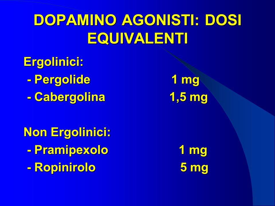 DOPAMINO AGONISTI: DOSI EQUIVALENTI Ergolinici: - Pergolide 1 mg - Pergolide 1 mg - Cabergolina 1,5 mg - Cabergolina 1,5 mg Non Ergolinici: - Pramipexolo 1 mg - Pramipexolo 1 mg - Ropinirolo 5 mg - Ropinirolo 5 mg