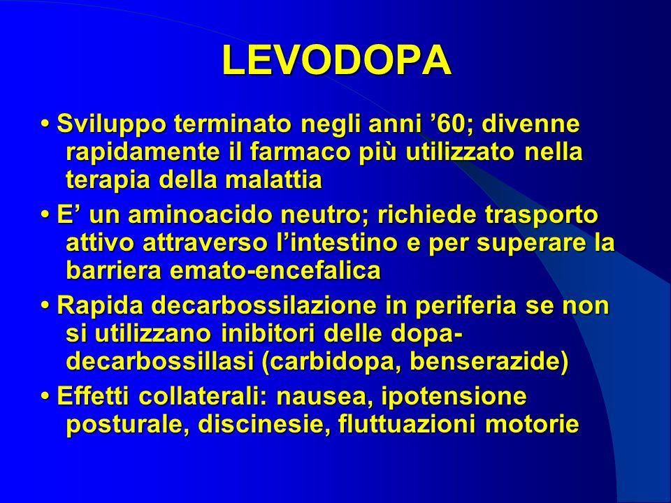 LEVODOPA Sviluppo terminato negli anni 60; divenne rapidamente il farmaco più utilizzato nella terapia della malattia Sviluppo terminato negli anni 60