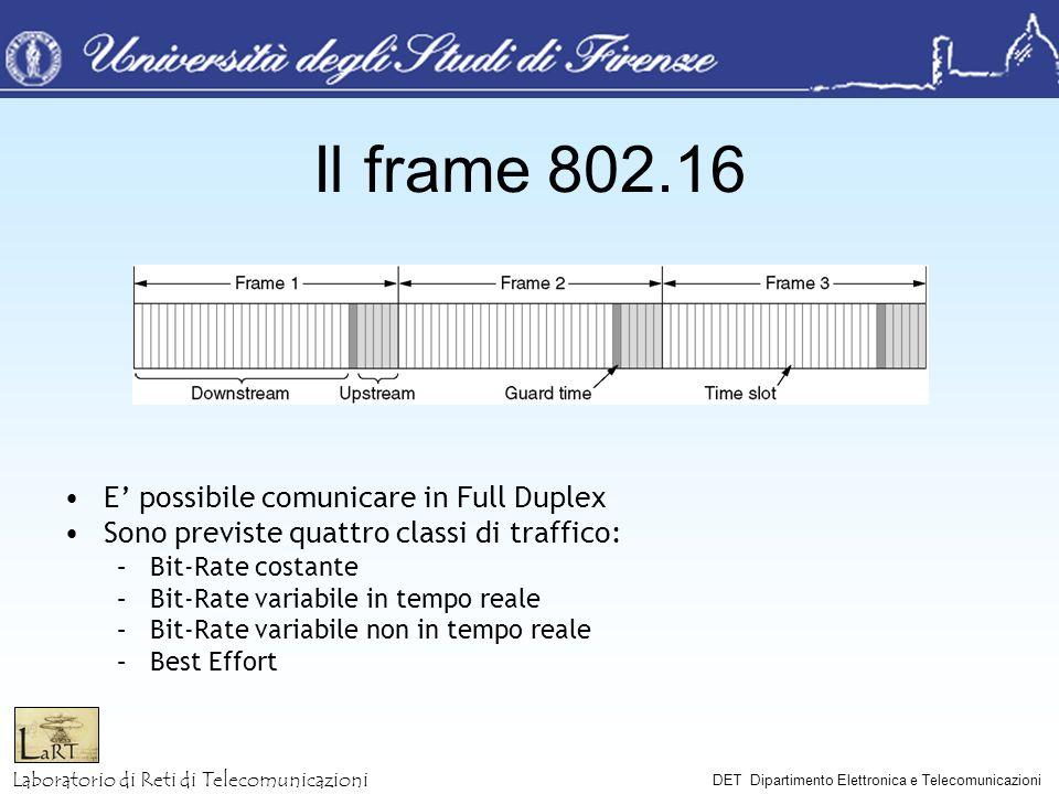 Laboratorio di Reti di Telecomunicazioni DET Dipartimento Elettronica e Telecomunicazioni Il frame 802.16 E possibile comunicare in Full Duplex Sono p
