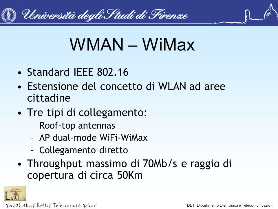 Laboratorio di Reti di Telecomunicazioni DET Dipartimento Elettronica e Telecomunicazioni WMAN – WiMax Standard IEEE 802.16 Estensione del concetto di
