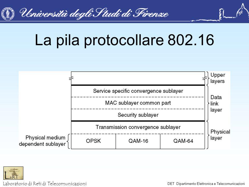 Laboratorio di Reti di Telecomunicazioni DET Dipartimento Elettronica e Telecomunicazioni La pila protocollare 802.16
