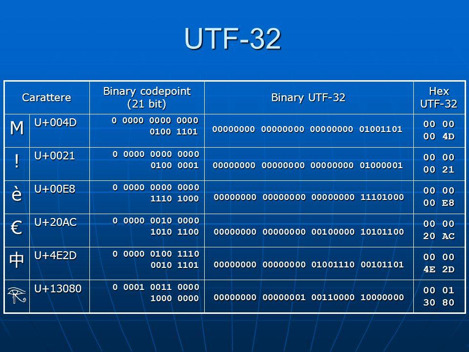 UTF-16 è .