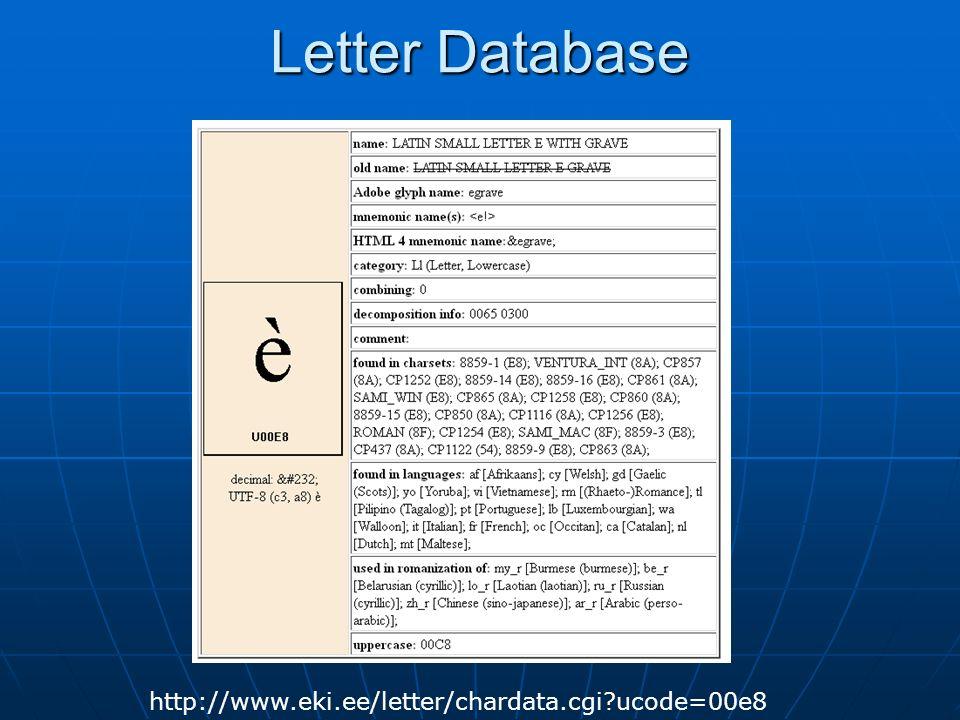 Fileformat.info http://www.fileformat.info/info/unicode/char/e8/index.htm