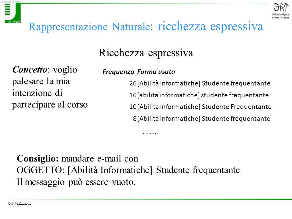© F.M.Zanzotto Rappresentazione Naturale : ricchezza espressiva Ricchezza espressiva FrequenzaForma usata 26[Abilità Informatiche] Studente frequentan