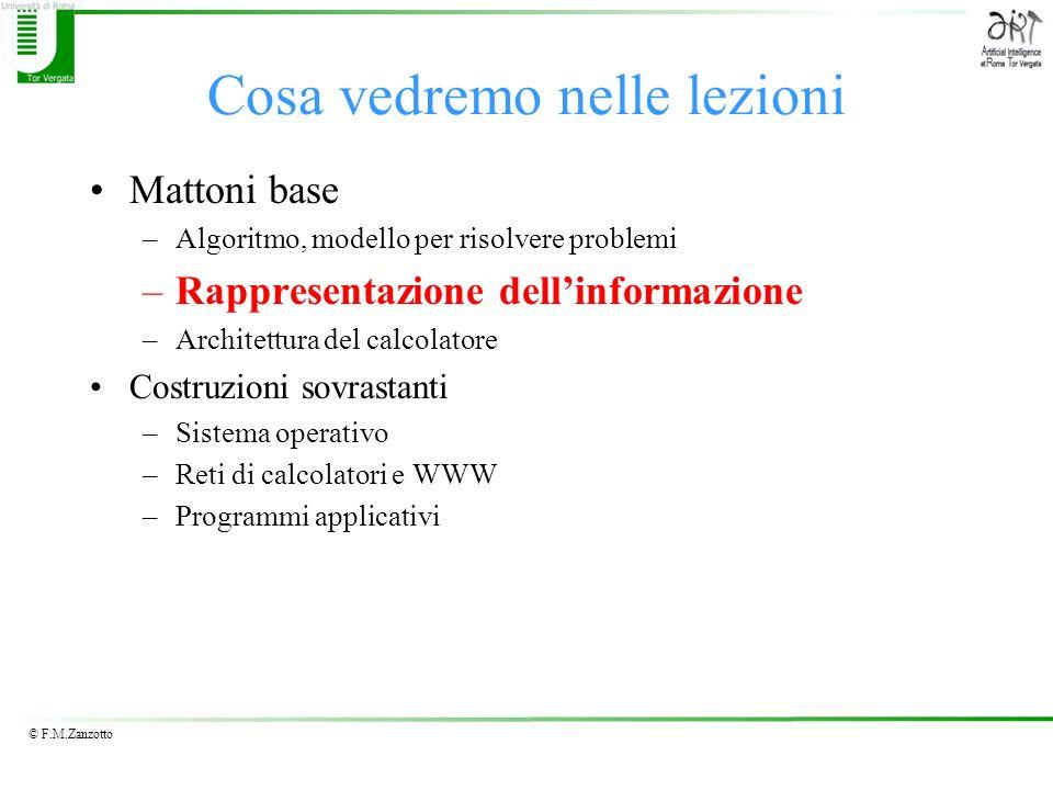 © F.M.Zanzotto Rappresentazione di interi con segno Complemento Interi con segno –Complemento alla base 2 (su h cifre) r c (x) = Approfondimento