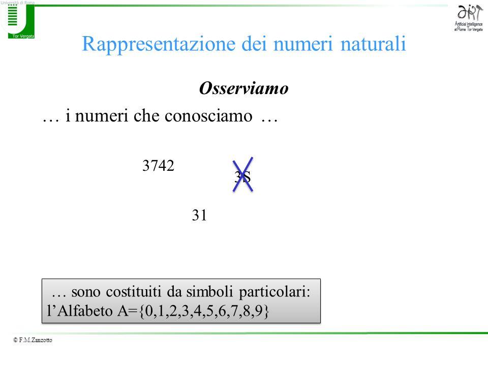 © F.M.Zanzotto Rappresentazione dei numeri naturali Osserviamo … i numeri che conosciamo … 3742 31 3S … sono costituiti da simboli particolari: lAlfab