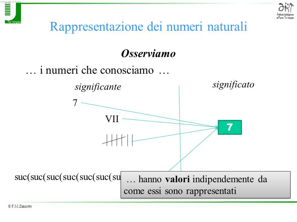 © F.M.Zanzotto Rappresentazione dei numeri naturali Osserviamo … i numeri che conosciamo … VII 7 suc(suc(suc(suc(suc(suc(suc(0))))))) 7 significante s