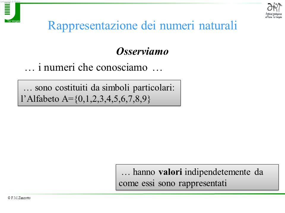 © F.M.Zanzotto Rappresentazione dei numeri naturali Osserviamo … i numeri che conosciamo … … sono costituiti da simboli particolari: lAlfabeto A={0,1,